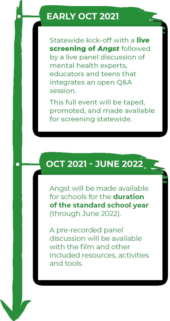 cali initiative timeline vert 2
